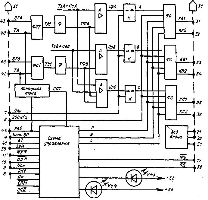 Привод размер 2м 5 2 схема