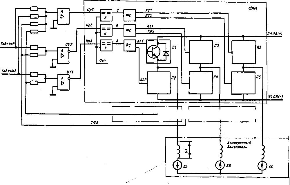 проектирование автомойки  forumdwgru