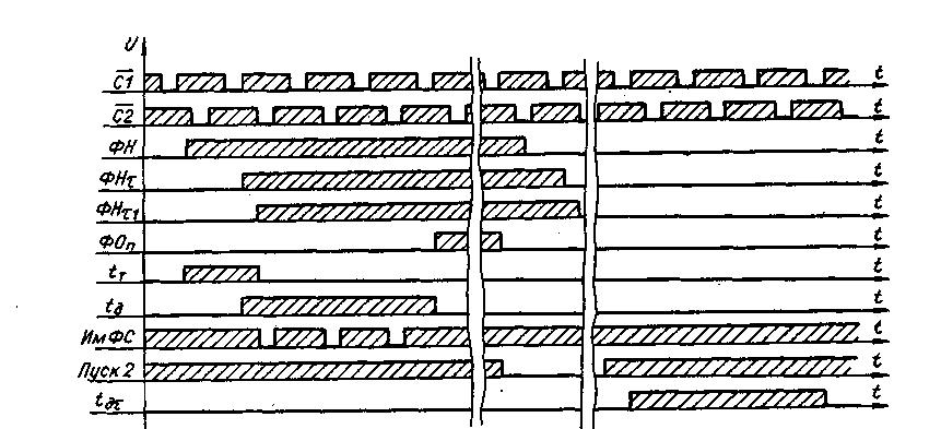 Рис. 25.